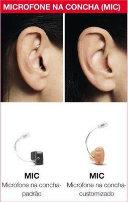 Aparelho auditivo microfone na concha (MIC)