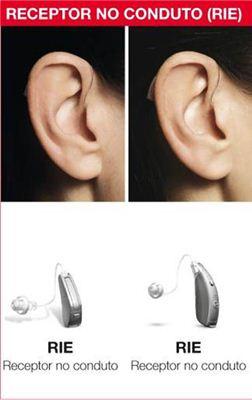 Aparelho auditivo receptor no conduto (RIE)