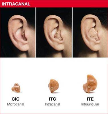 Aparelho auditivo intracanal
