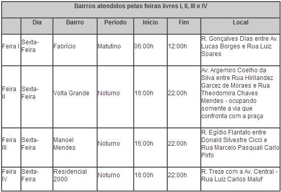 Calendário das feiras livres em Uberaba